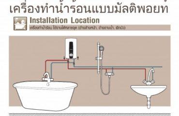 เครื่องทำน้ำร้อน อีกชนิดหนึ่งที่กำลังได้รับความนิยมจากผู้คนเป็นอย่างมาก ซึ่งก็คือ เครื่องทำน้ำร้อน มัลติพอยท์ (WATER HEATER : MULTIPOINT) นั่นเอง